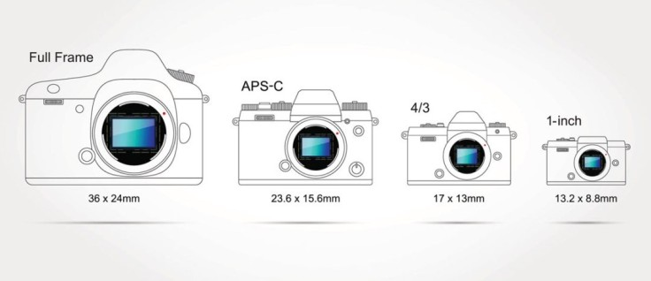Digital Camera Mirrorless Sensor Size Full Frame Aps-C Micro 4-3 1inch sensors photography